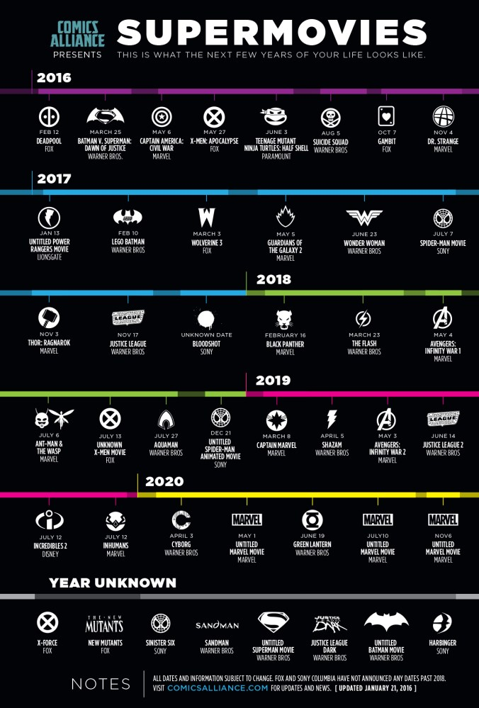 Infographic © ComicsAlliance.com
