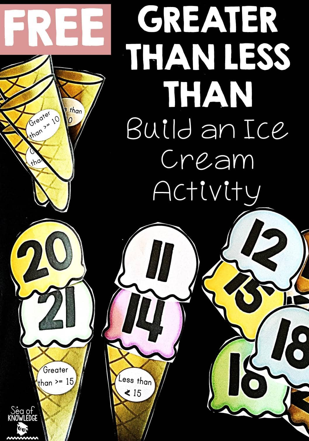 Less Than Greater Than Math Activity With Ice Cream