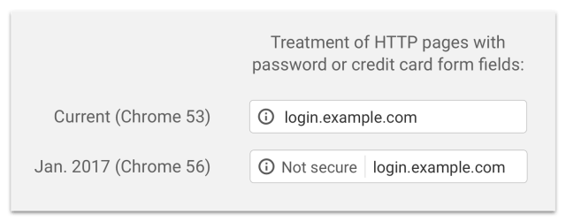 HTTP - Insecure warning in Chrome
