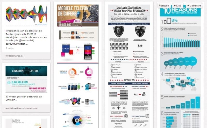 SocialMedia.nl Infographics
