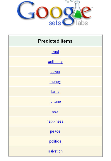 Google keyword research: Google Sets