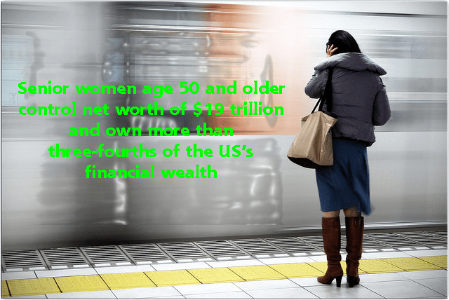 Senior women age 50 and older control net worth of $19 trillion and own more than three-fourths of the US's financial wealth