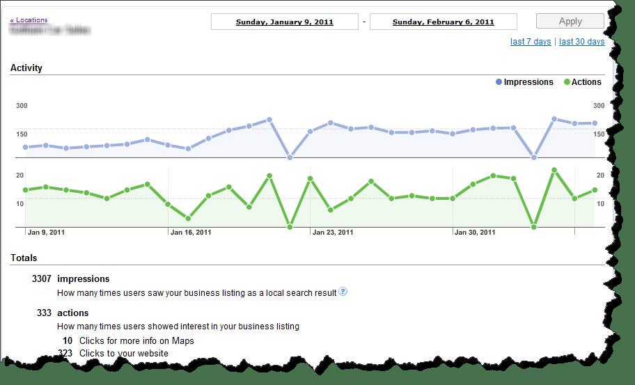 Google Places - Stats