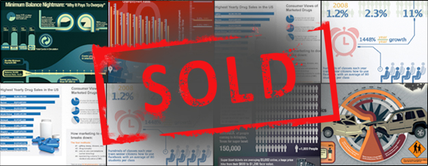 selling infographics