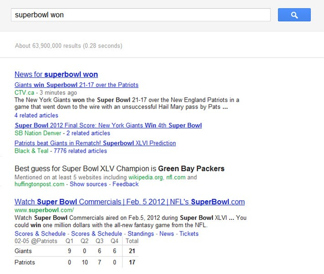 superbowl won 2012-02-05 22-12-29