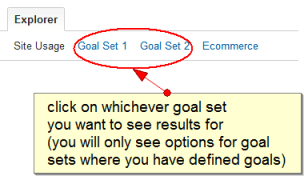 click on whichever goal set you want to see results for - you will only see option for sets where you have defined goals