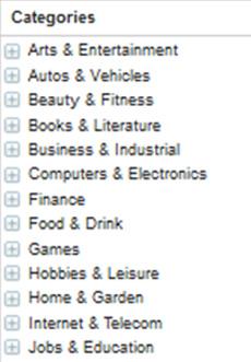 AdWords-Interest-Categories