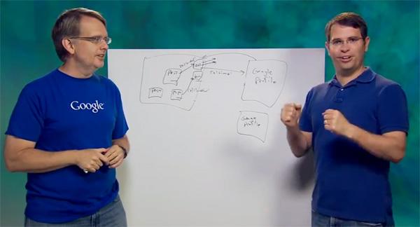 Google Authorship Markup - Matt Cutts Video