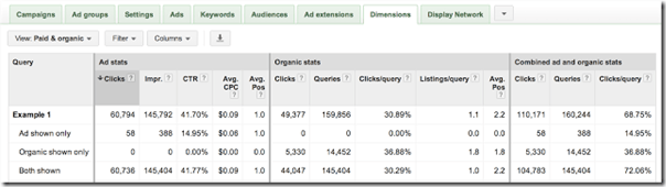 adwords-gwt-organic-paid