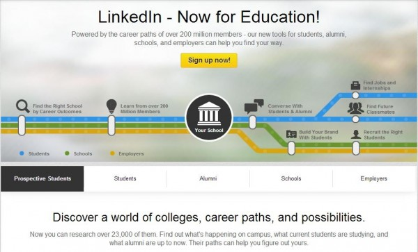 linked-in-education