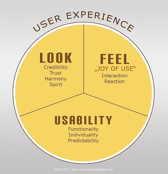 experience Better user