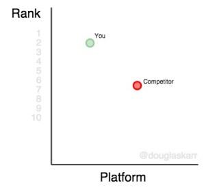 keyword-rank-platform