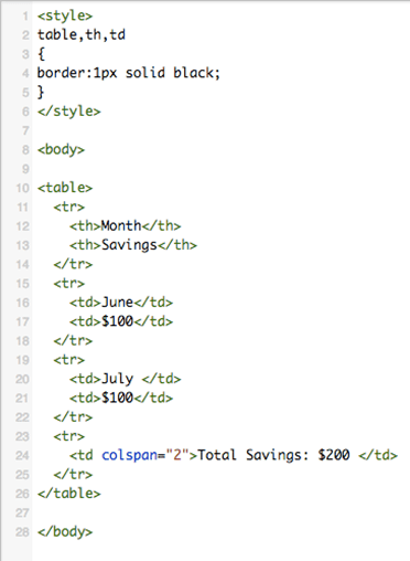 20 Basic Html Css Tricks For Marketers