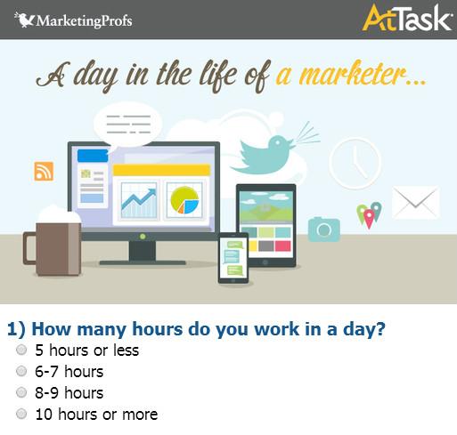 interactive-survey-marketingprofs
