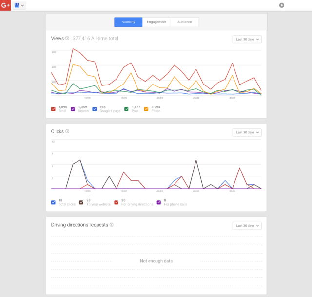 sep-googleplus-insights02