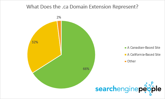 domain-extension-meaning2