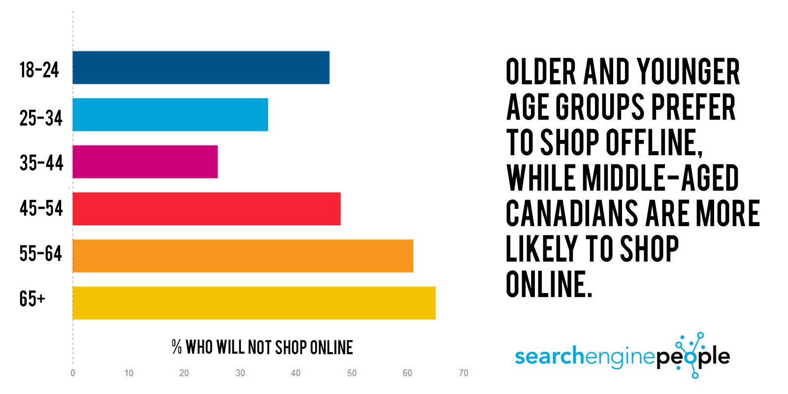 The top supplying countries are China (Mainland), Canada, and India, which supply 84%, 12%, and 2% of online shopping canada respectively. Online shopping canada products are most popular in North America, Western Europe, and Central America.