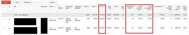 AdWords-Ads