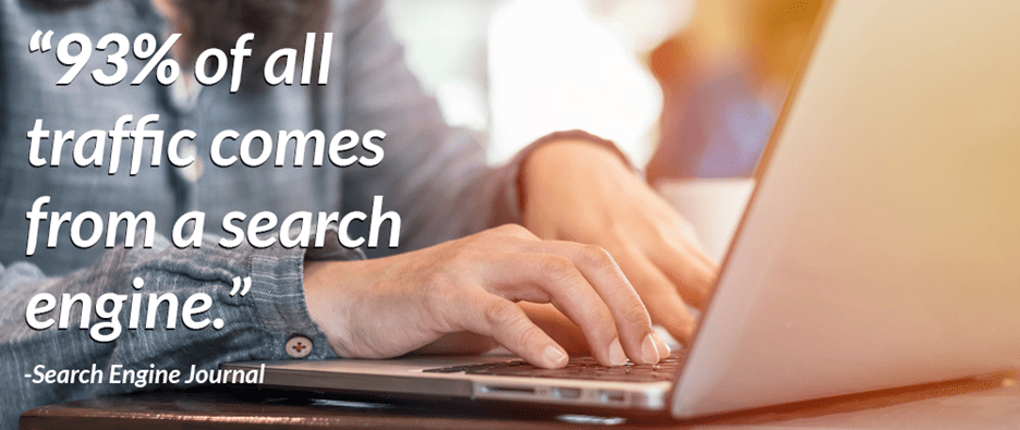 93% of all traffic comes from search