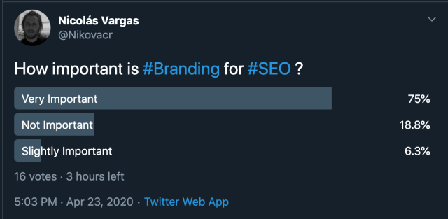 Branding For SEO — Twitter Poll