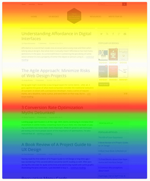 Heatmaps and content marketing