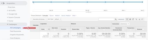 Google Analytics features - UTM parameters