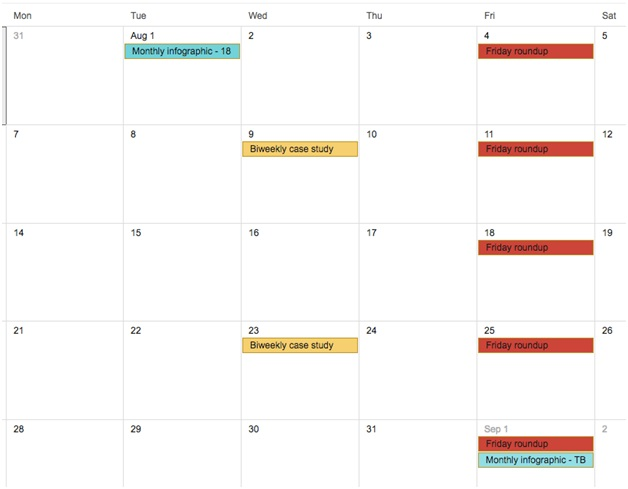 Advanced guide to creating an editorial calendar: Categorizing an editorial calendar