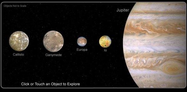 Jupiter by Lauren and Abigail