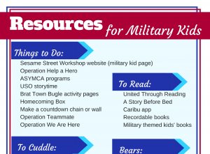 The Ultimate Deployment guide has resources for being a solo parent during deployment.