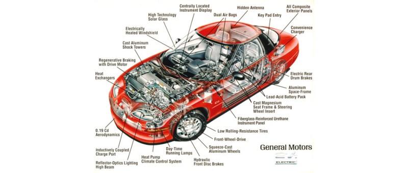 Image of GM EV1 Schematics