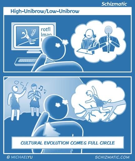 schizmatic-evolution