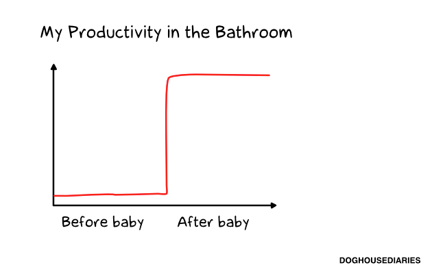 doghouse_productivity