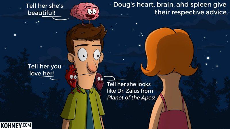 Heart-Brain-and-Spleen
