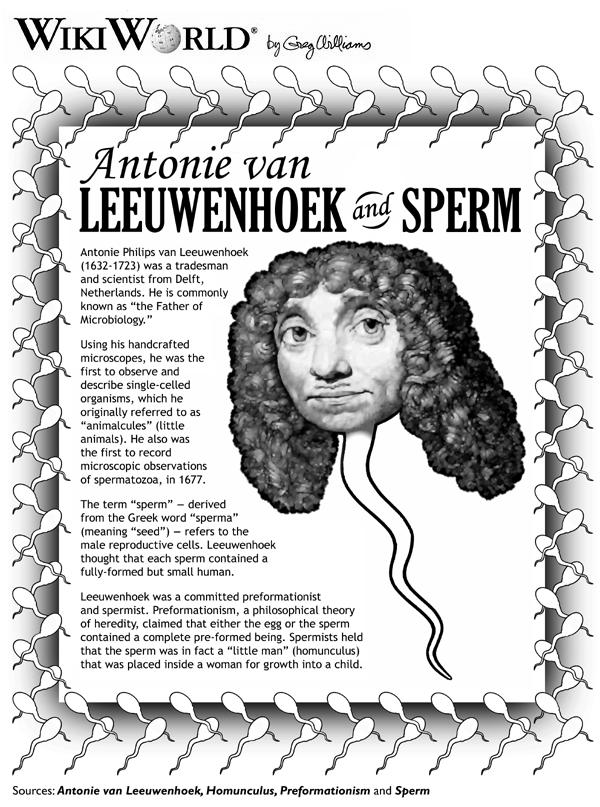 LeeuwenhoekWikiWorld