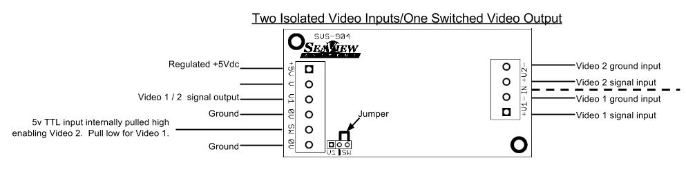 A diagram is shown for the SVS-904, showing Two Isolated Video Inputs and One Switched Video Output.