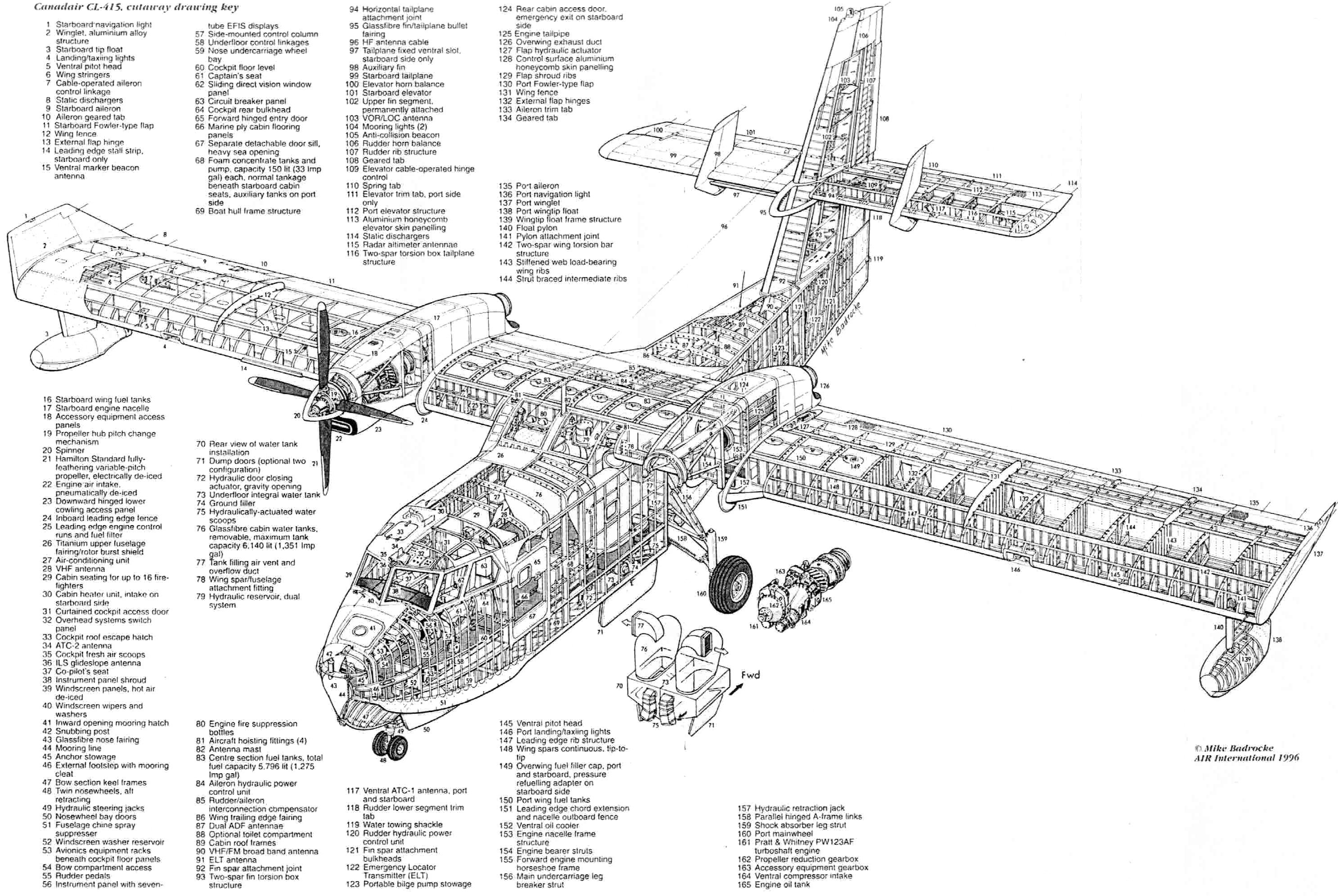 Critical Aircraft Twin Engine Diagram