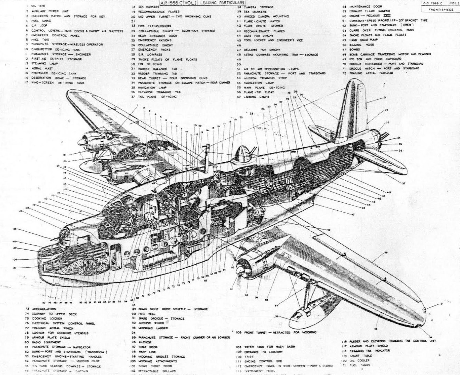 The Flying Boat Forum From Awings View Topic