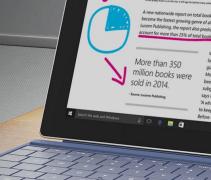 Kecanggihan Windows 10 dan Bagaimana Cara Download Gratis Windows 10