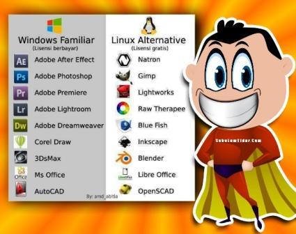 Permalink to 9 Software Open Source Linux Penting untuk Desain dan Video Editing