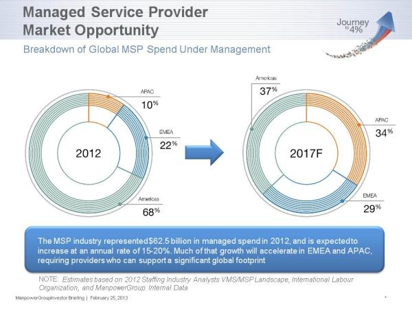 managed service provider msp solutions bartech group - 960×720