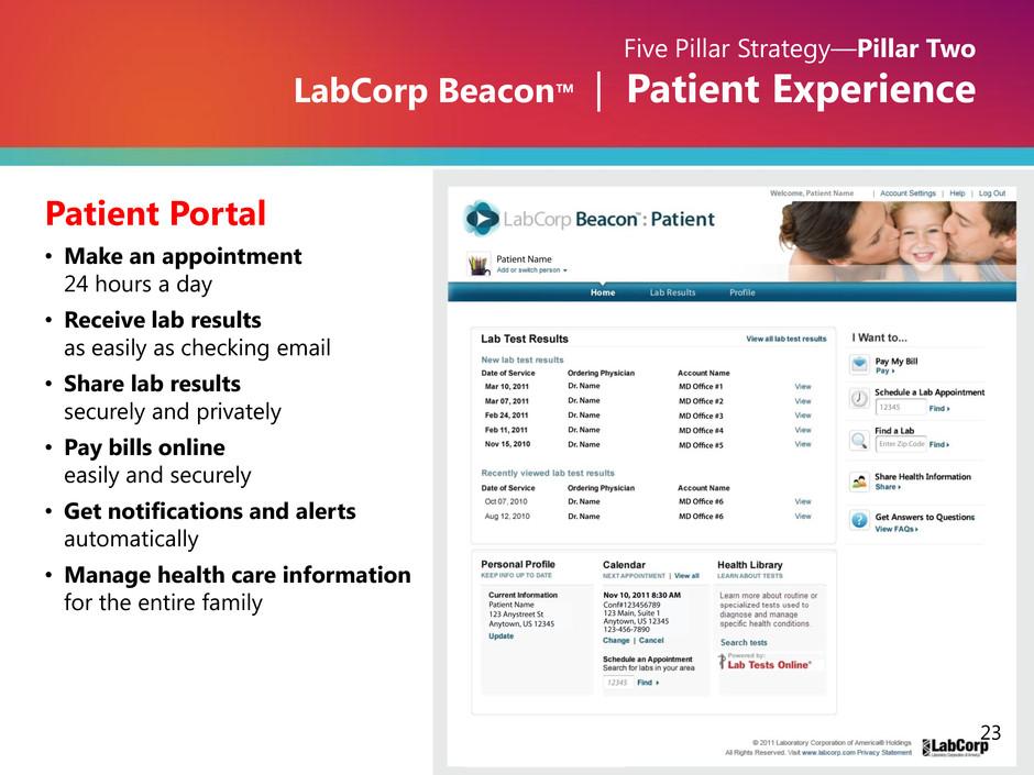 Labcorp Beacon Patient