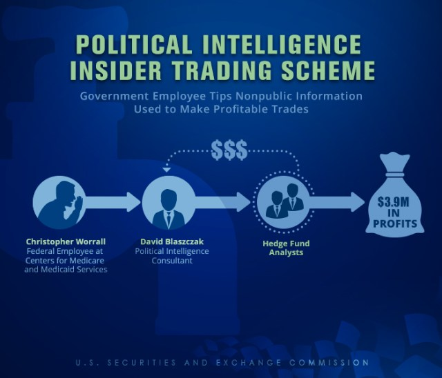 Graphic showing the alleged insider trading scheme