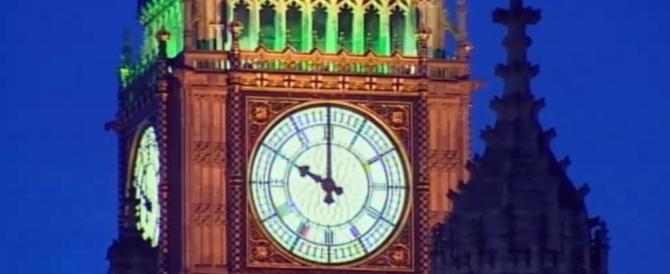 L'analisi – Dopo-Brexit: centrodestra tra revisione dei Trattati e uscita dalla Ue