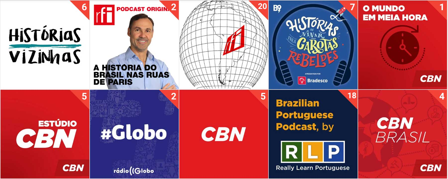 7 Best Portuguese Podcasts for Language Learners