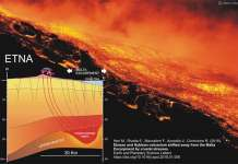 Terremoti e vulcani, individuata la sorgente magmatica dell'Etna
