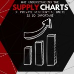 Why Understanding The Supply Charts of Private Residential Units Is So Important