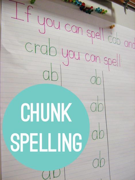 Chunk Spelling - Differentiated Spelling Instruction