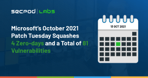 Read more about the article Microsoft's October 2021 Patch Tuesday Squashes 4 Zero-days and a Total of 81 Vulnerabilities