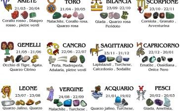segni zodiacali date