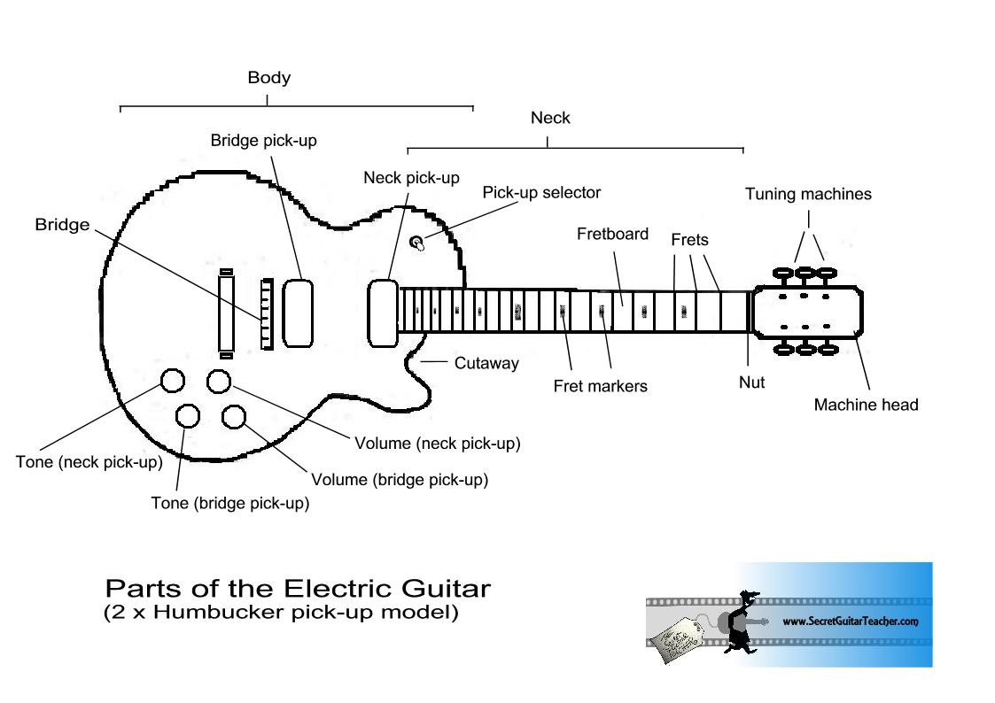Srv Strat Wiring Diagram - Dolgular.com